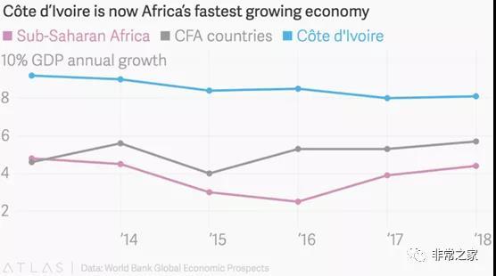 经济增长趋势.jpg